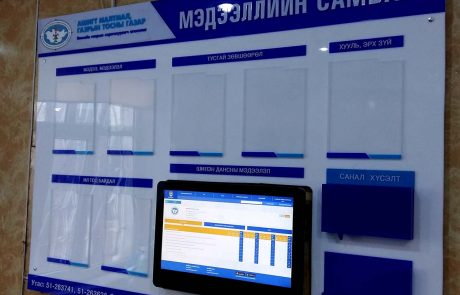 Мэдээллийн самбар Мэдээллийн самбар, Төрөл бүрийн мэдээллийн самбар, medeelliin sambar Мэдээллийн самбар                                   1 460x295